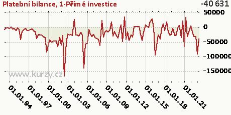 1-Přímé investice,Platební bilance