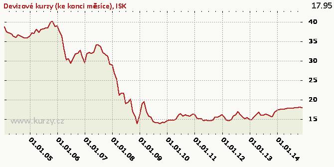 Dcb bank forex rate agro.bg