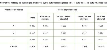 Tady bude obrázek z http://img.kurzy.cz/news/autoimg/356/178198.jpg