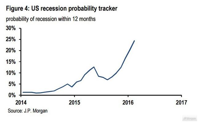 recese