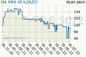 EN.-PRO GF 6,50/23, graf