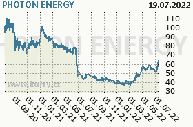 PHOTON ENERGY, graf