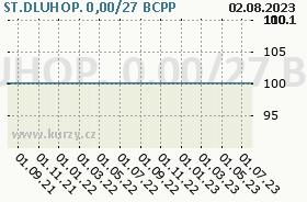 ST.DLUHOP. 0,00/27, graf