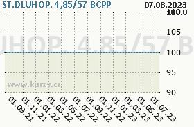 ST.DLUHOP. 4,85/57, graf