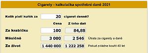 Spotřební daň na cigarety