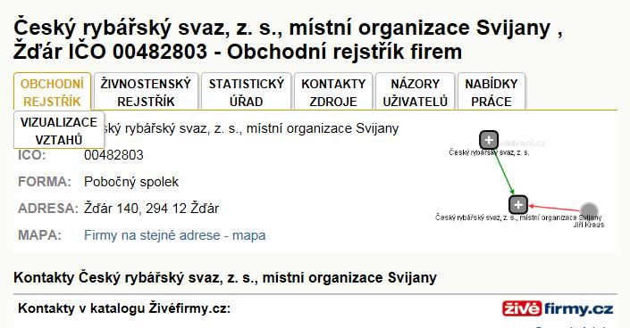 Mapa Kluky - Firmy v obci.
