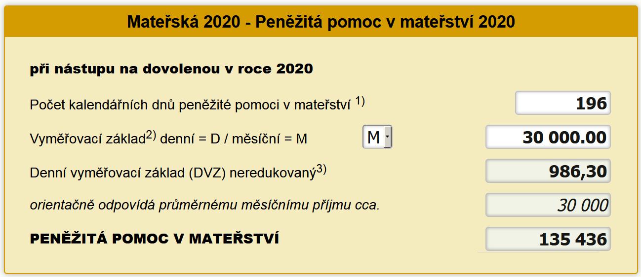 Kalkulačka mateřské 2020