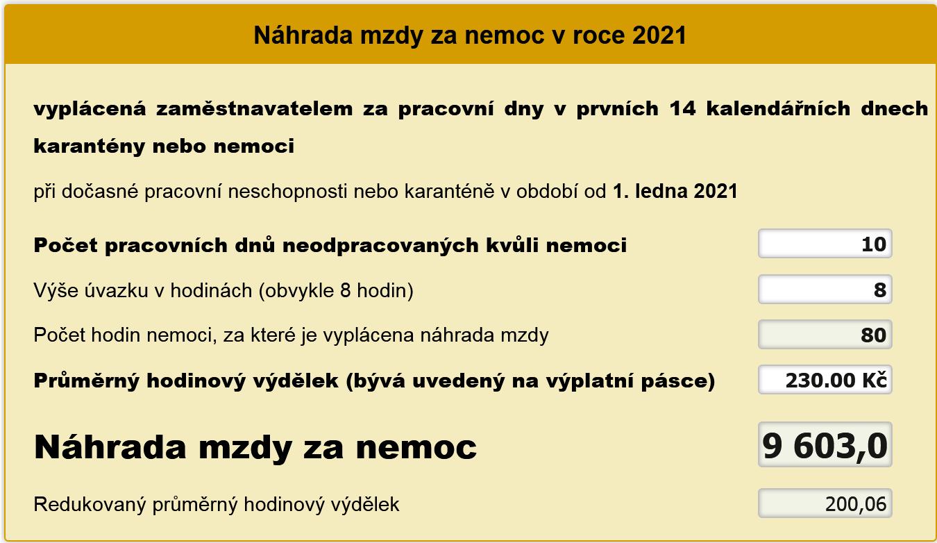Kalkulačka náhrady mzdy za nemoc 2021