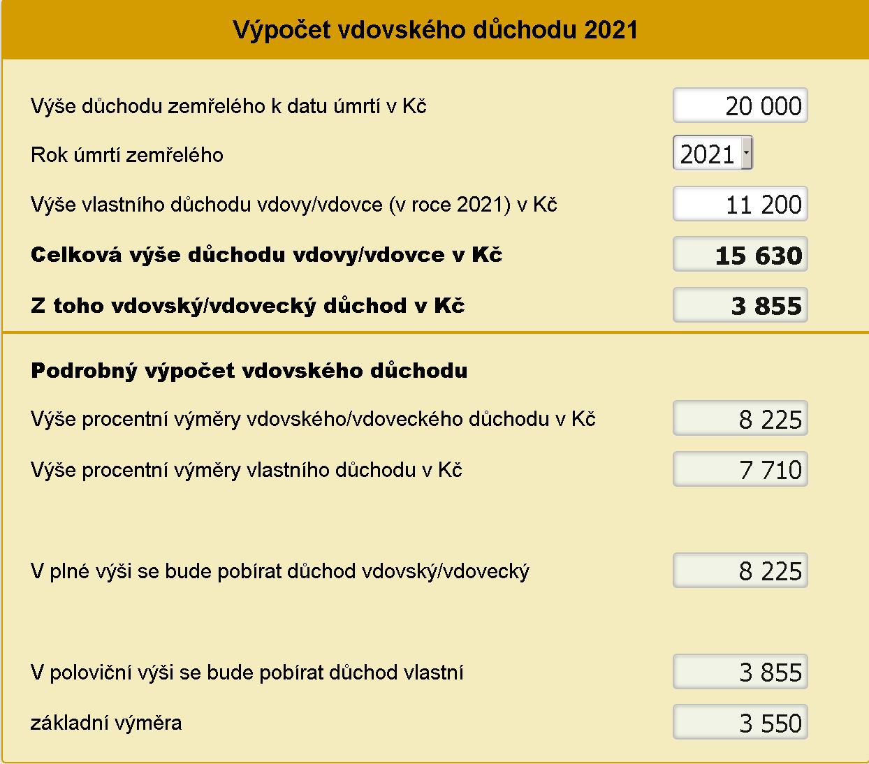 Kalkulačka vdovského důchodu 2021