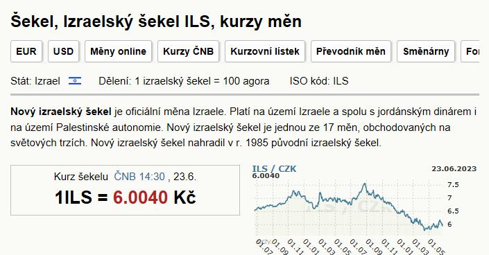 Online pujcky bez registru litovel cena