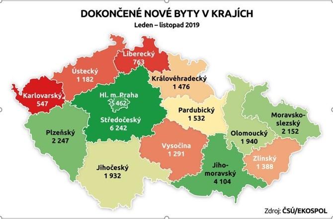 Praha dlouhá léta bytové výstavbě dominovala