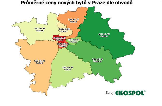 Průměrná cena prodaného bytu vzrostla na 6,18 milionu korun