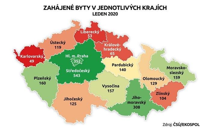 V lednu Středočeši zahájili stavbu 543 bytů
