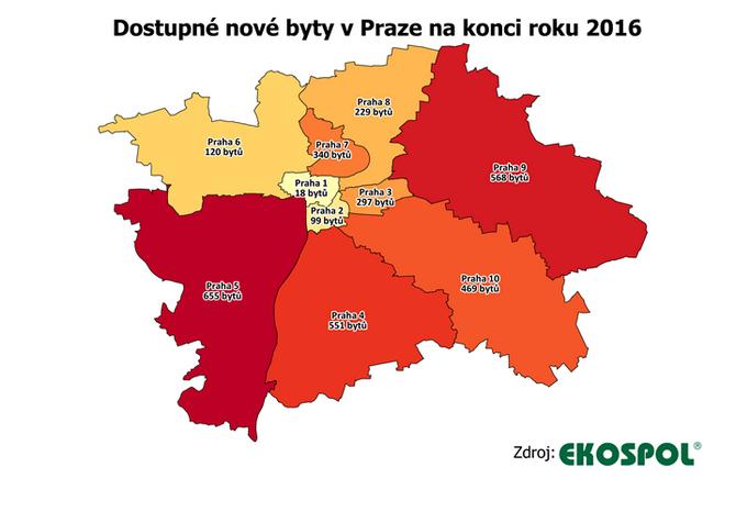 Modřany, Holešovice a Uhříněves, čtvrti, kde je nejvíce nových bytů