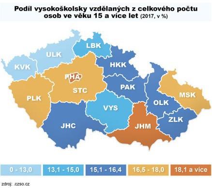 Nová čísla zveřejnil Český statistický úřad