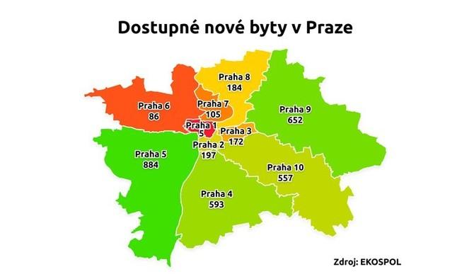 Praha 5 nabízí celkem 884 nových bytů