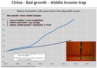 china bad growth Konec výjimečné doby pro komodity versus osmá směna kvantitativního uvolňování