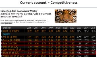 procenta hdp Konec výjimečné doby pro komodity versus osmá směna kvantitativního uvolňování