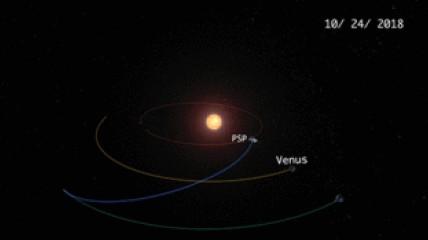Parkerova solární sonda bude do vesmíru vystřelena ohromnou silou