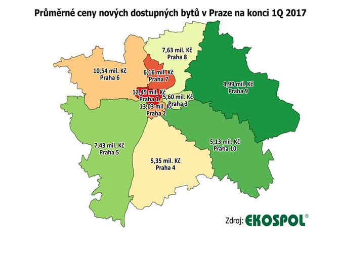 Nové pražské byty rapidně zadražují