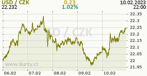 Nemecke banky na forexu