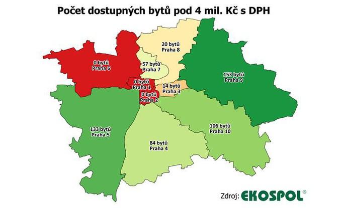 Bytů pod 4 miliony je v Praze 600