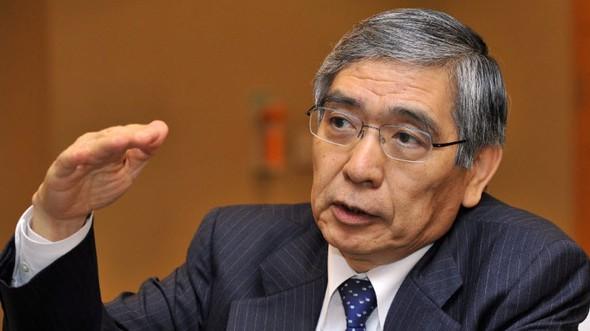 BOJ Haruhiko Kuroda