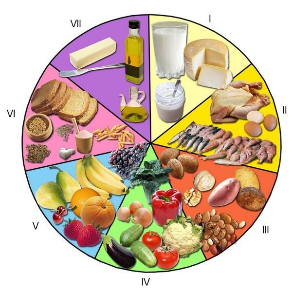 Sami se rozhodujeme, jak se budeme stravovat