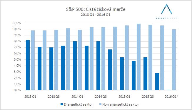 graf_energy_exenergy