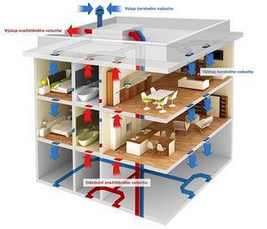K důležitým parametrům moderního bydlení patří akustická pohoda