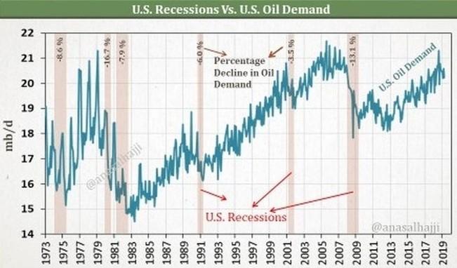 Ropa vs. recesia: Jeden ...